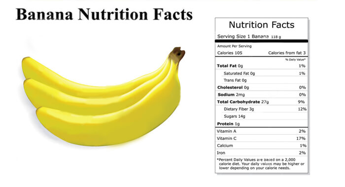 Nutrition-Facts (1)